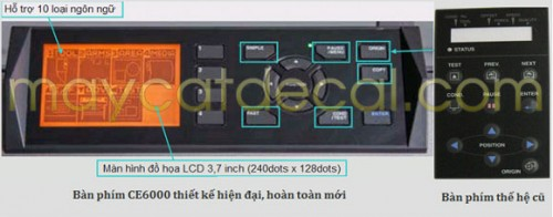 Màn hình CE-6000